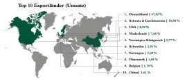 Weltkarte, in der alle Exportländer, in die österreichischer Wein 2019 exportiert wurde, eingefärbt sind
