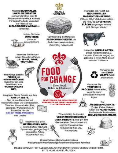 Poster das die Prinzipien von Food for Change veranschaulicht